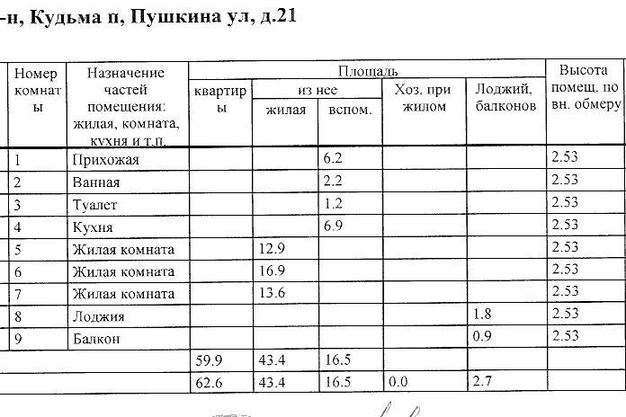 Нижегородская область, Кудьма, Пушкина ул, 21 6